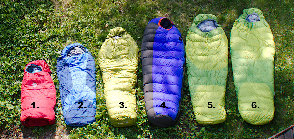 Meidän perheen retkeilyvarusteet osa 1 –teltat, makuupussit ja makuualustat